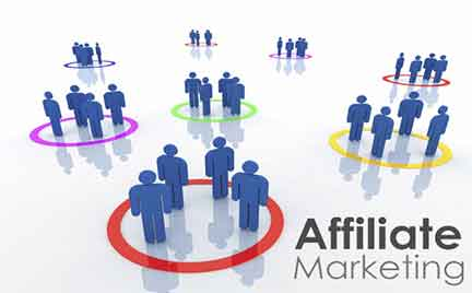 How to Work with Affiliate Marketing